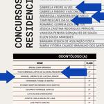 Egressos Destaques em 2019 - Concursos e Residências